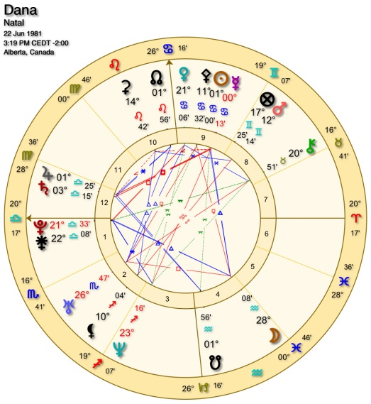 My astrological chart! SO COOL!